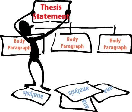 Immigration Thesis Statement Examples